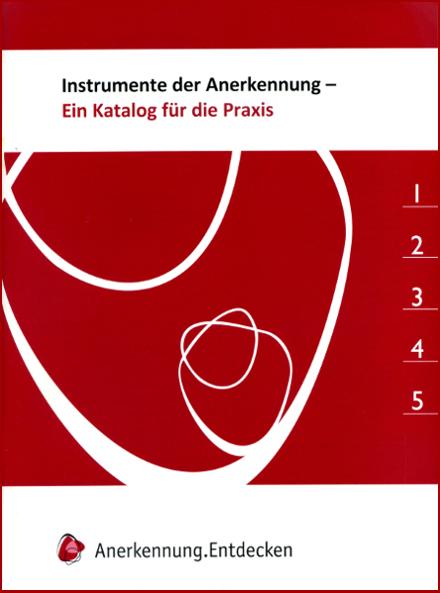 Ein Katalog für die Praxis