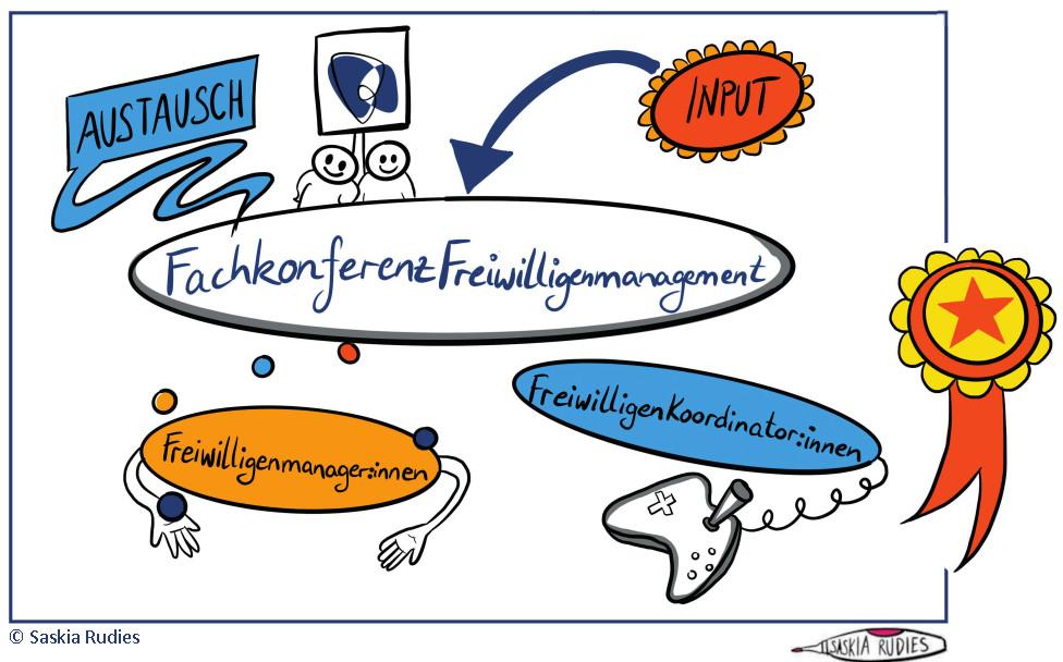 Grafik Fachkonferenz Freiwilligenmanagement